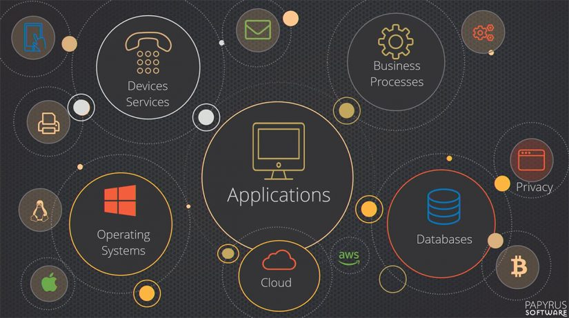 When to consider enterprise application integration as the best software decision
