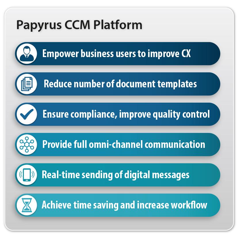 Papyrus CCM Platform