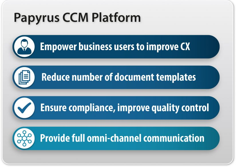 Deploy the Digital Transformation Roadmap with Papyrus CCM Solution