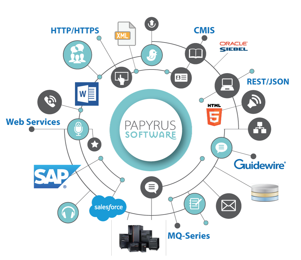 Papyrus Adapters and Typemanagers for Enterprise Application