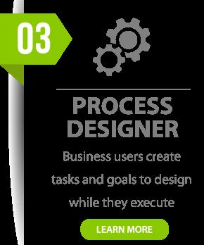 Business Doc Design